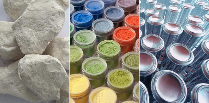 Dyestuff (Pigments, Toner) Milling and Grinding Solution