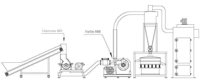 powder_handling_equipment2D